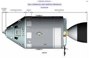 Apollo Command Module Dimensions (page 2) - Pics about space