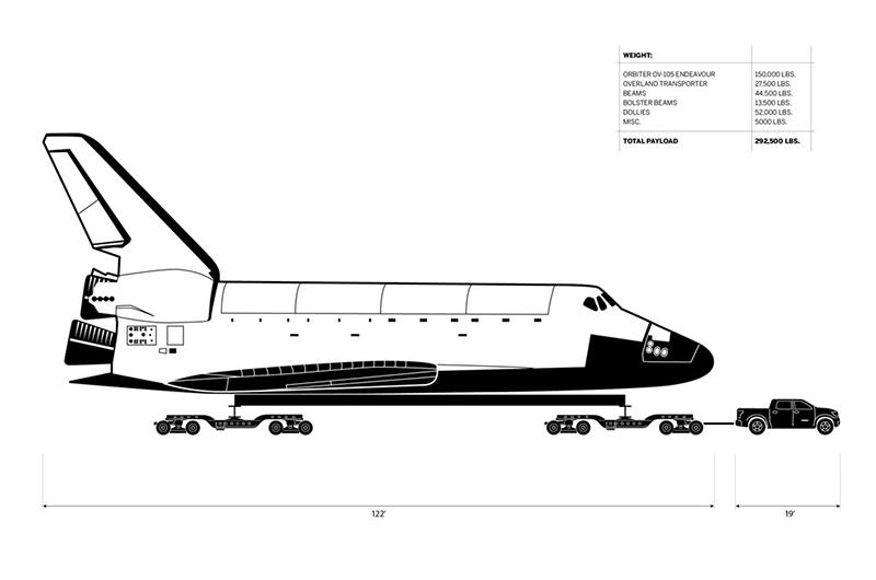 space shuttle endeavour size - photo #34