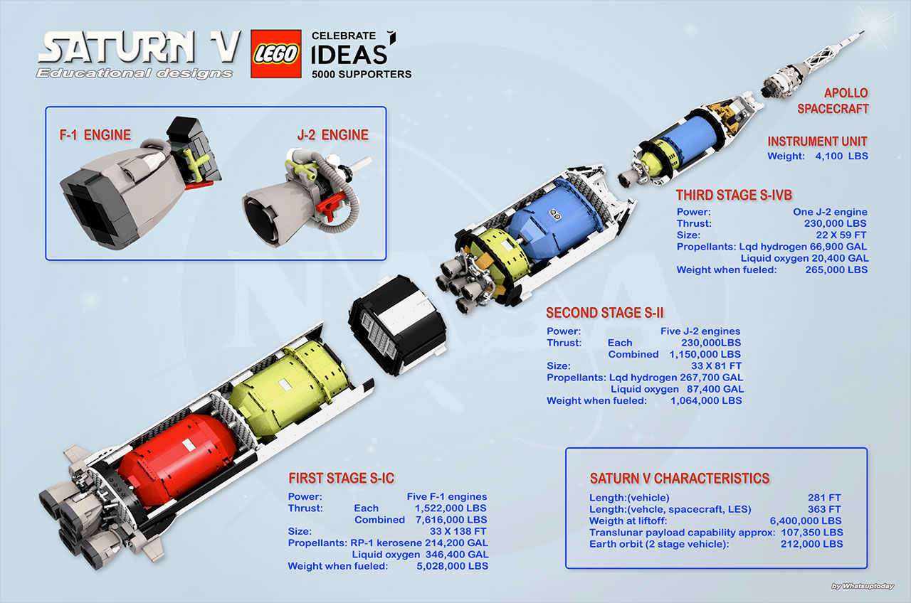Lego To Launch Production Of Fan Created Saturn V Moon