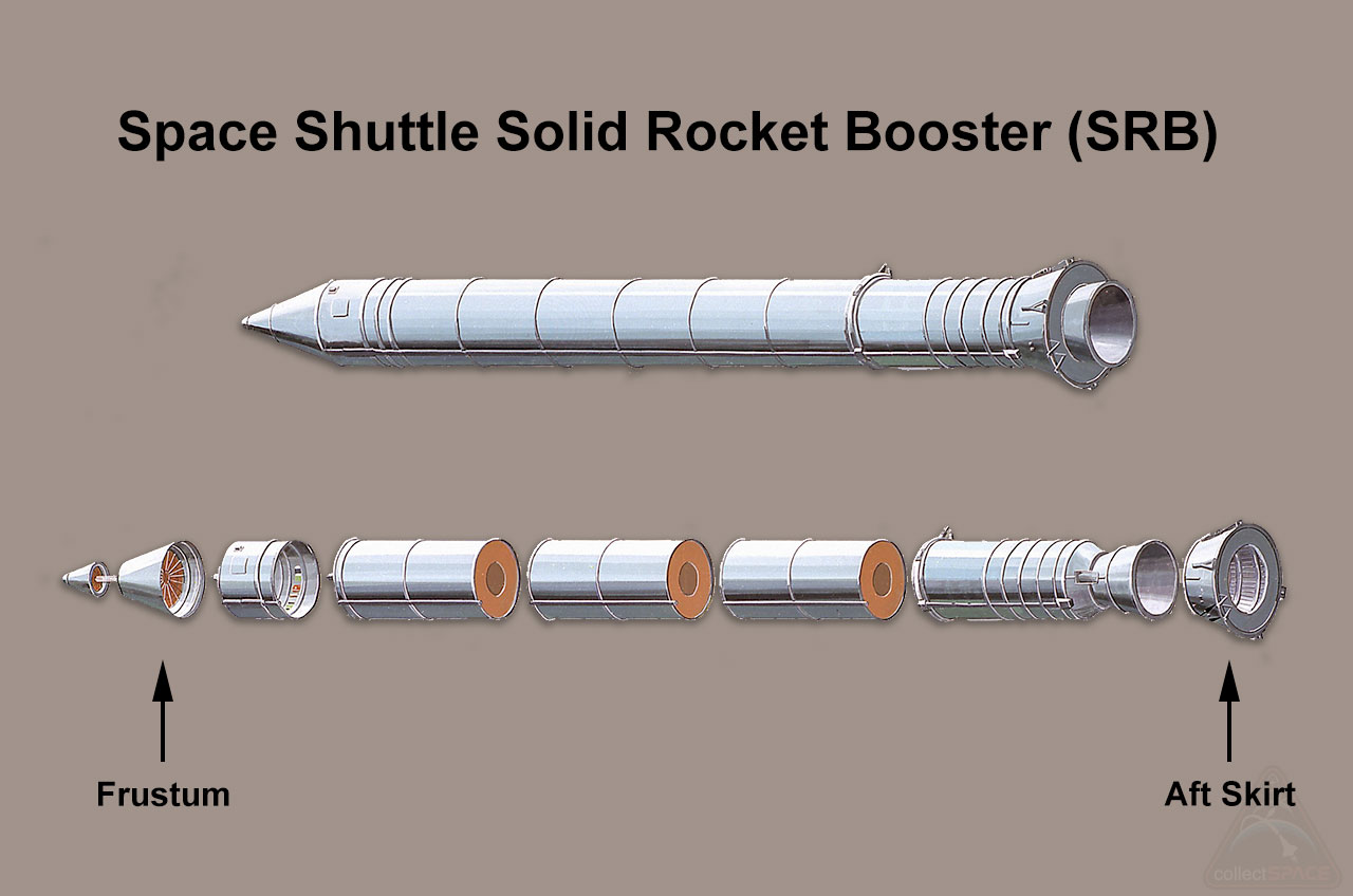 space shuttle with rocket - photo #34
