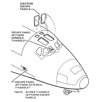 Space Shuttle Ejection Seats Escape Panels